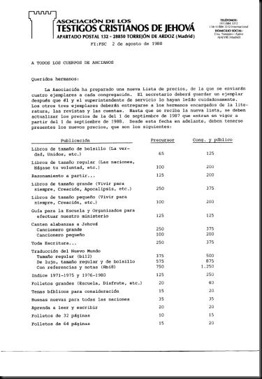 Lista de precios, publicaciones 1