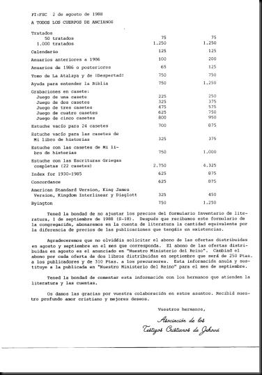 Lista de precios, publicaciones 2